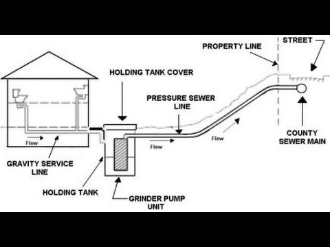 Sewage pump explain new 2017  YouTube