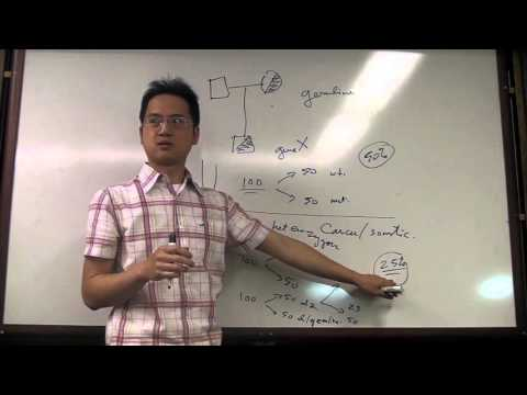 Molecular Video Lecture 01:  Variants, Nomenclature, Nucleic