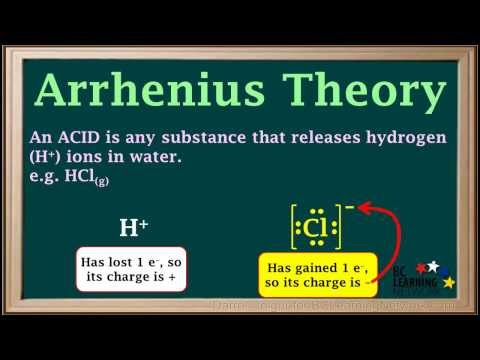 BCLN - The Arrhenius Theory of Acids - Chemistry