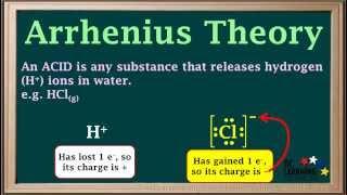 bcln the arrhenius theory of acids chemistry