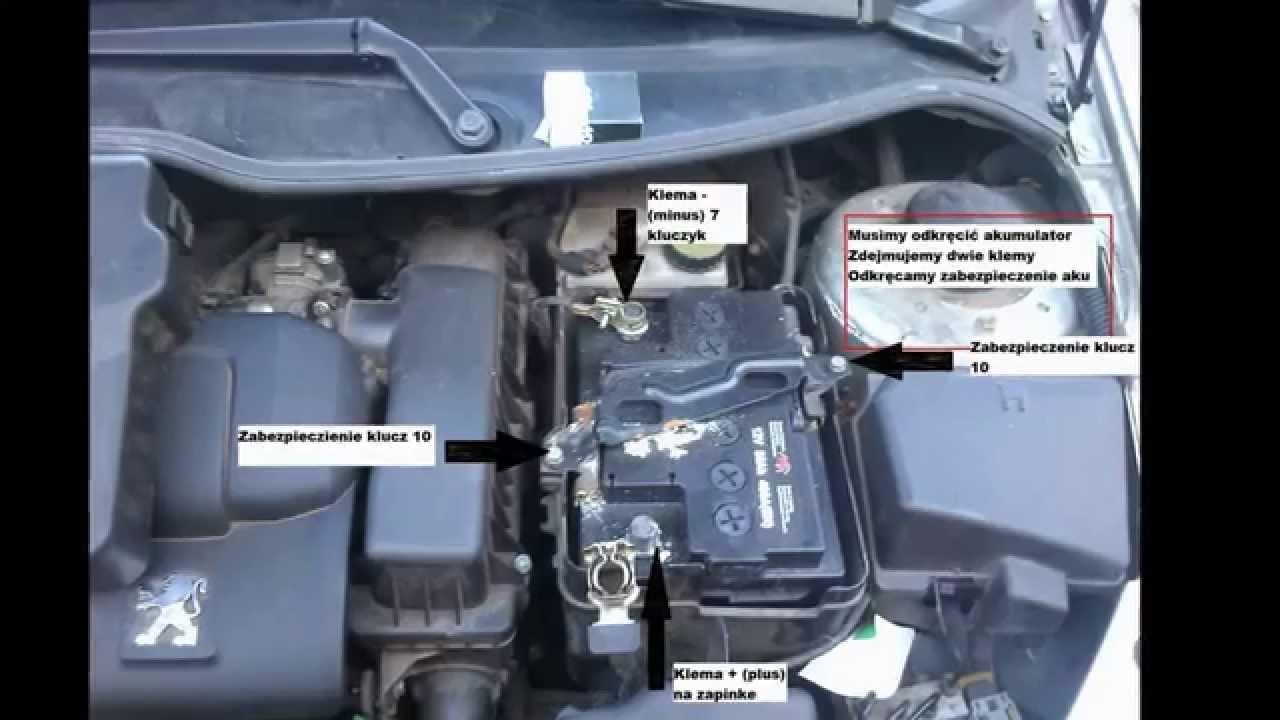 Wymiana Czujnika świateł Cofania Wstecznych Peugeot 206 Sw