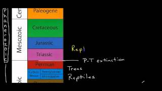 Geologic Time Scale pt3