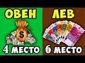 Рейтинг Самых Богатых Знаков Зодиака которые Умеют Зарабатывать Деньги mp3