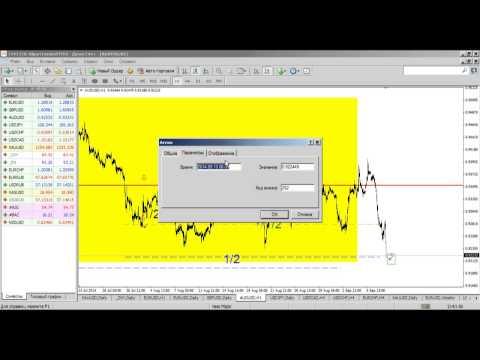 Внутридневной фундаментальный анализ рынка Форекс от 09.09.2014