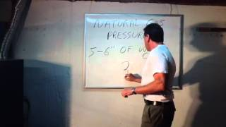 understanding natural gas pressure, measured in water colum-instead of PSI.(loudepot)