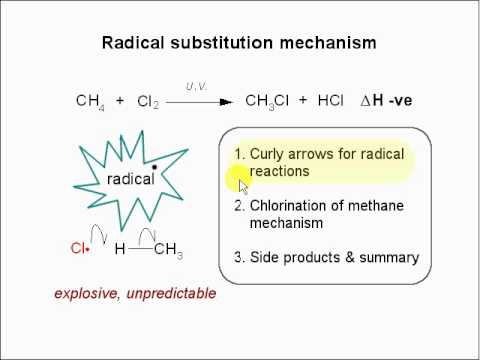 free radical substitution Free radical substitution alkanes undergo few reactions, as the bonds between carbon and carbon and carbon and hydrogen are strong however, in teh presence of ultraviolet light halogens react directly wth alkanes forming a mixture of products.