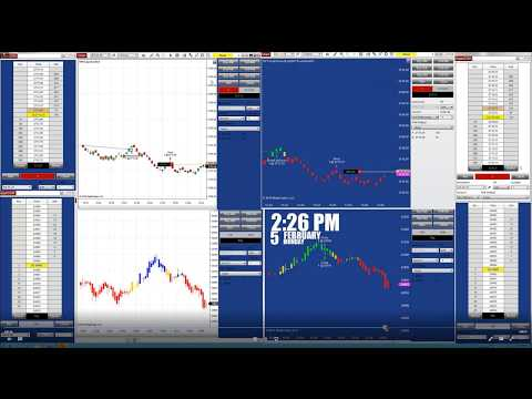 Automated Trading | Live Trading | Day Trading  Real MONEY | S&P 500 E-Mini Futures