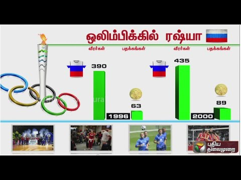 271 Russian Olympics cleared for Rio Games