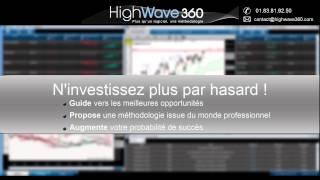 Découvrez le logiciel d'analyse technique Highwave360: plus qu'un logiciel, une méthodologie !