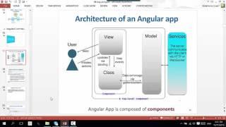 angular 2 part 1