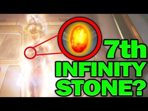 Captain Marvel's HIDDEN Infinity Stone (Ego Stone)