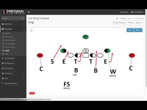 4 4 Sting Youth Football Defense Firstdown Playbook