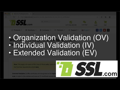 Validation Requirements for OV, IV, and EV Certificates