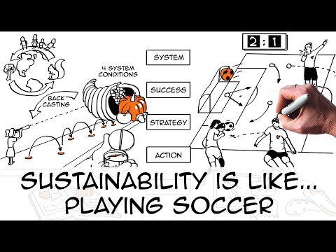 Sustainability is like football: 5-step game plan to help you win
