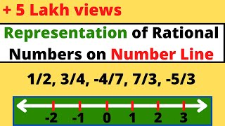 How to represent a rational number on the number line class 8 and class 9