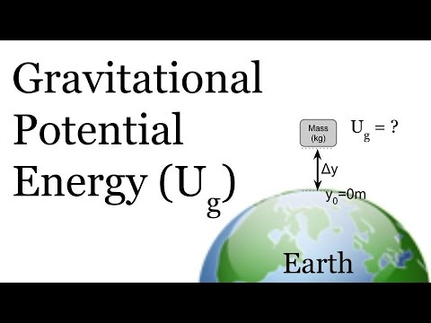 Gravitational Potential Energy Notes Gravity Light Example Youtube