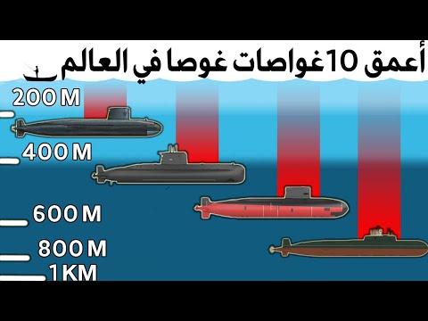ترتيب أعمق 10 غواصات غوصا في العالم   الغواصات ذات العمق الأقصى للاختبار
