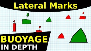 Lateral Marks | Buoyage In Depth