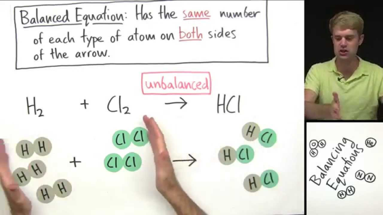 small resolution of Introduction to Balancing Chemical Equations - YouTube