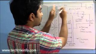 how unloader valve works in a hydraulic circuit
