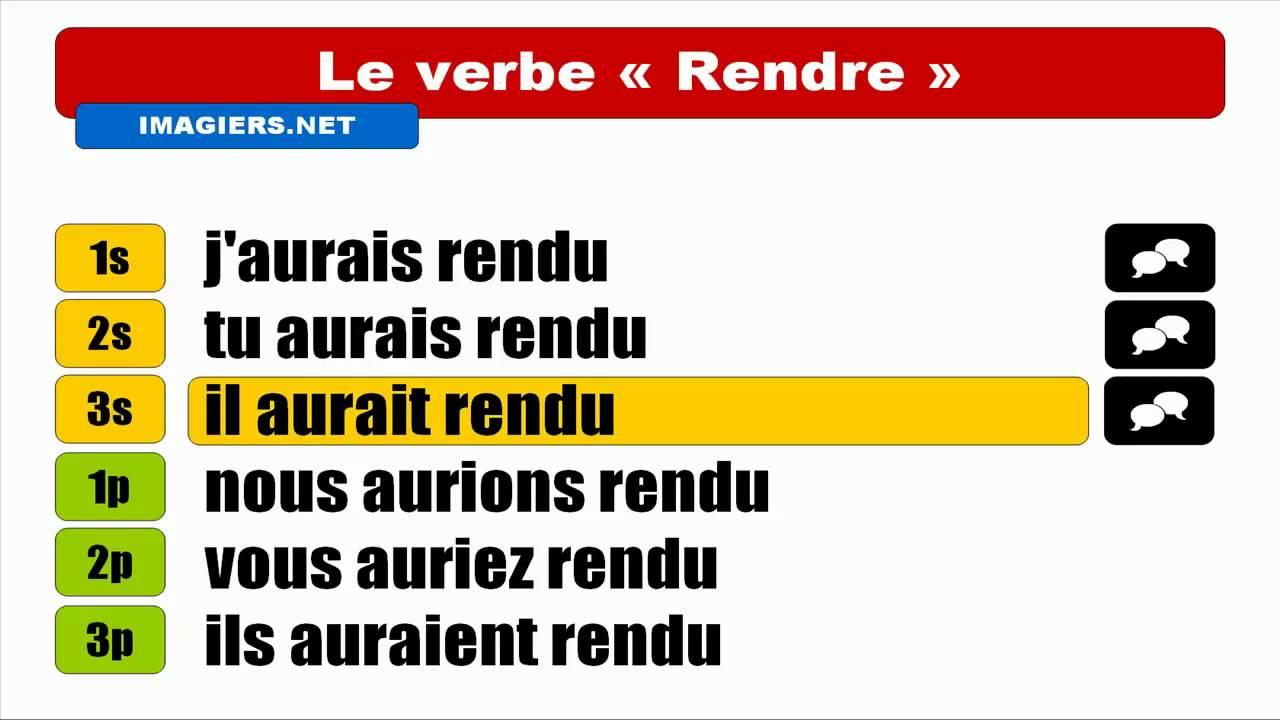 Le Verbe Rendre A La Francaise