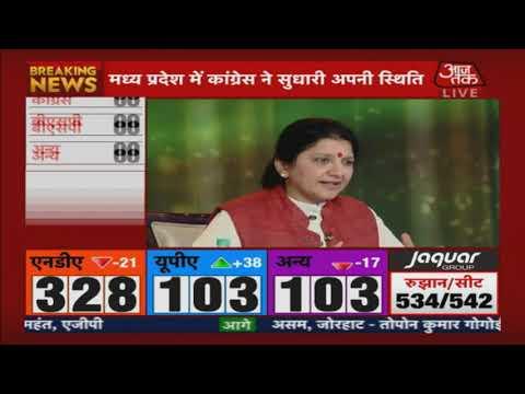 Election Results 2019 LIVE | Gandhinagar से Amit Shah 1,15,000 वोटो से आगे !