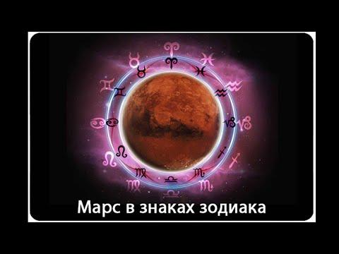 Планета Марс в знаках зодиака  Трактовка, значение, влияние в Астрологии. Обучение Астропсихологии