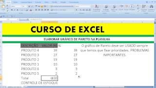 Administração de recursos materiais Curva ABC Gráfico de Pareto Gestão estoques EXCEL Planilha Aula