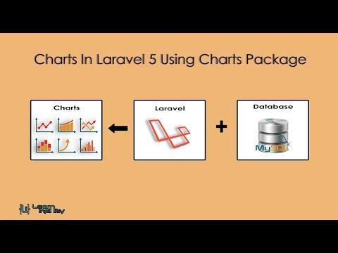 Permalink to Make Chart Laravel