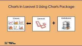 Charts In Laravel 5 Using Charts Package - Learn Infinity