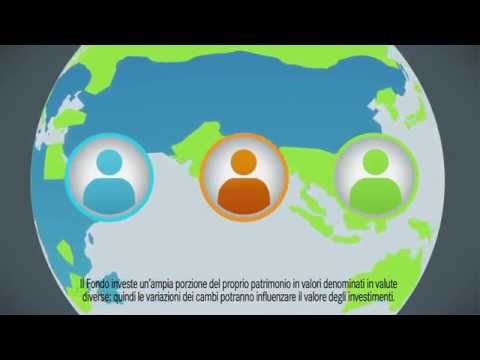 Income Oriented - BGF Global Multi-Asset Income Fund