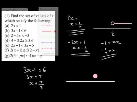 C1 Inequalities 1 Intro And Linear Examples Revision As Gcse