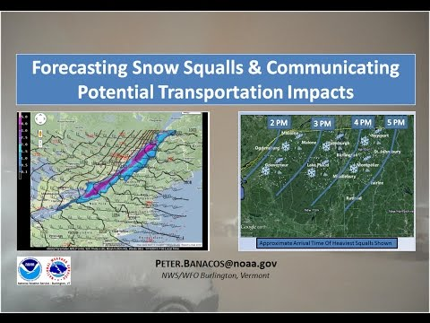 Forecasting Snow Squalls & Communicating Potential Transport