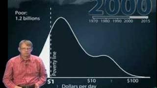 Gapminder Video #4 - Globalization
