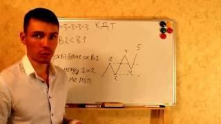 Урок 5  Волновой анализ рынка - КДТ