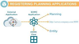 Registering Planning Applications video thumbnail