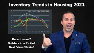 Inventory Trends in Housing 2021