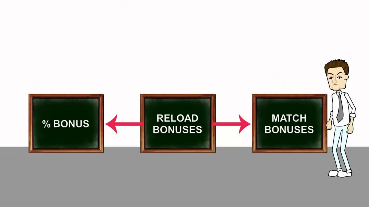 Casino Bonus List