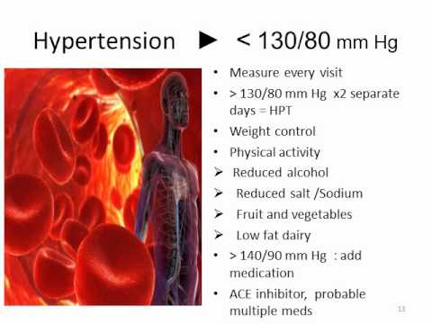 Prevention of Macro vascular complications in Diabetes