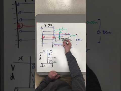 Uniform Electric Field - Electron Gun to Projectile Motion