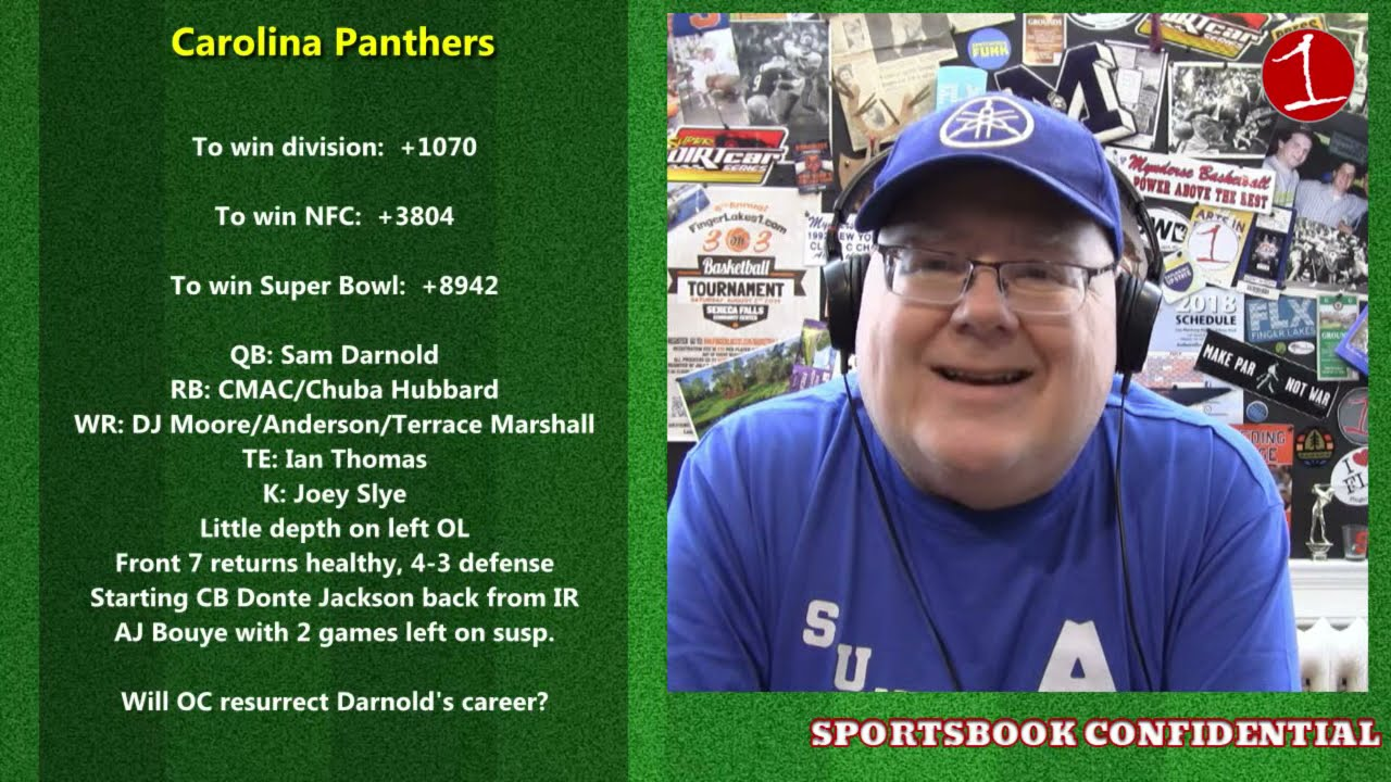 SPORTSBOOK CONFIDENTIAL: NFL 2021 NFC South Preview (podcast)