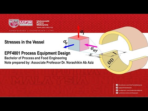 Process Equipment Design | Stresses in Pressure Vessel