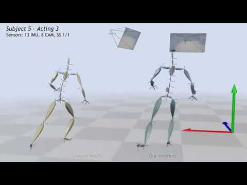 Real-time Full-Body Motion Capture from Video and IMUs