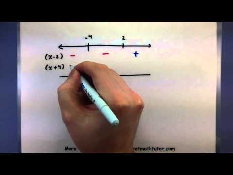 Pre-Calculus - Solving a quadratic inequality