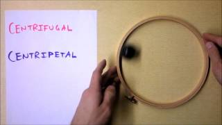 "Proof that ""The Centrifugal Force"" is not real! 