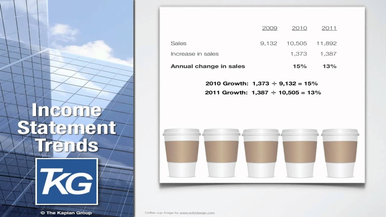 Income Statement Analysis - Beginners Guide - YouTube