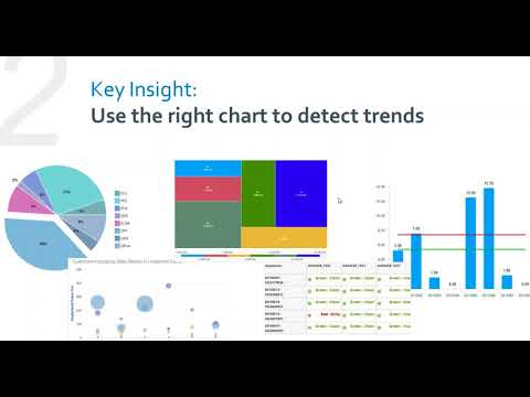 Webinar: 5 Key Insights Facility Managers Can Gain From Analytics