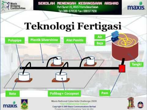 Image Result For Teknologi Bahan