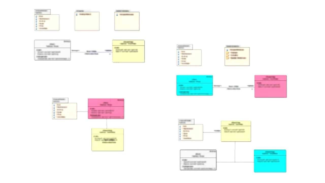 Create Uml Poster Diagrams For Large Scale Arcgis Schema Design