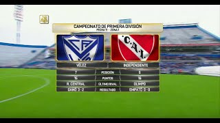 Velez Sarsfield vs CA Independiente full match